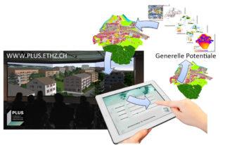 NL15: SUPat – Sustainable Urban Patterns: Neue Instrumente zur Verbesserung des Planungsdialogs