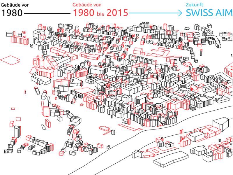 NL30: Modeling Future Urban Scenarios for Switzerland