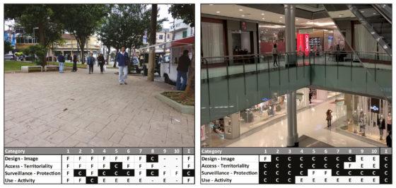 Anthony Boanada-Fuchs: Public Space in Sao Paulo