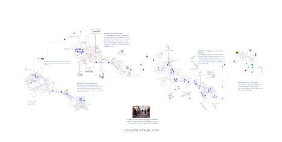 Diagram: A permanent construction site. © Metaxia Markaki & Simona Ferrari