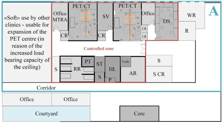 Flexible floor layout © Chair of Infrastructure Management, ETH Zurich.