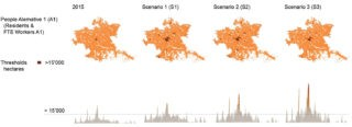 Excerpt Figure 2. Distribution of current (2015) and projected, three scenarios (S1, S2, S3), land use of Alternative 1 (A1), including local and global maxima of 0.5 km radius catchment areas © Sibylle Wälty, ETH Zurich